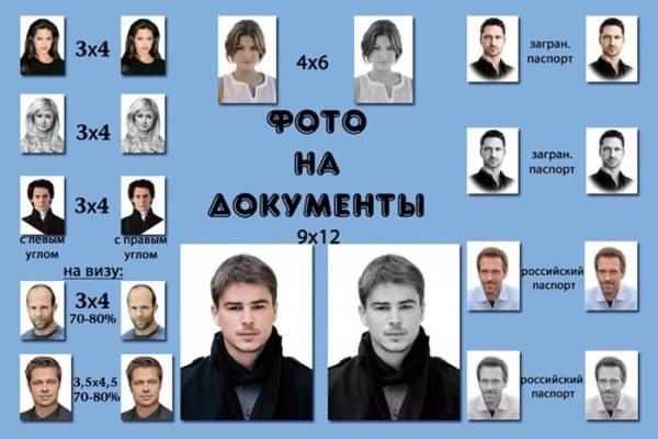 Как сделать фото на документы 3х4